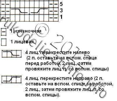 Белые пинетки с косой на спицах (схема косы)