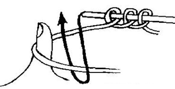 Воздушный способ набора петель спицами