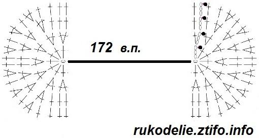 Cхема шарфика крючком