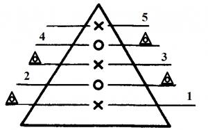 Второй способ образования треугольника