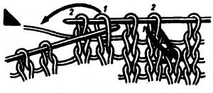 Провязывание двух петель вместе способом перекида