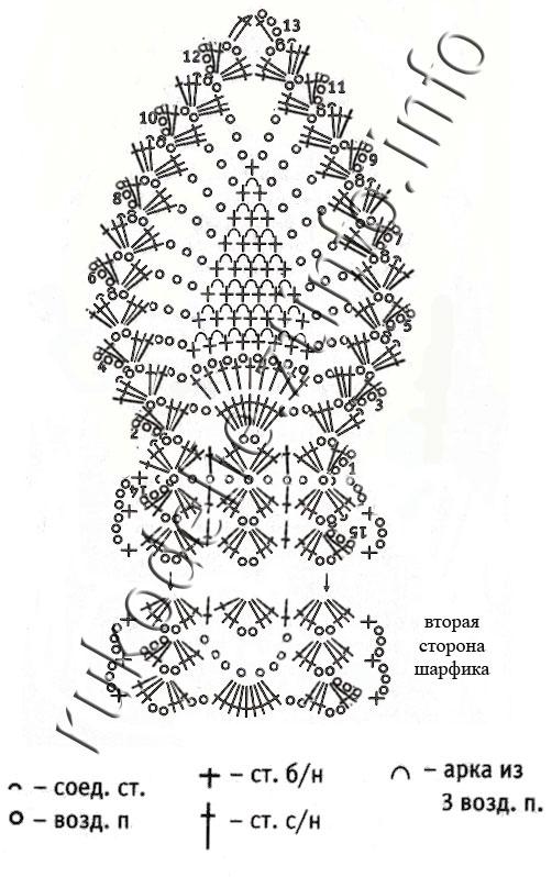 Схема-шарфика