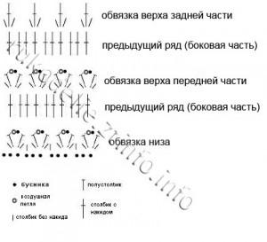 схема-обвязки