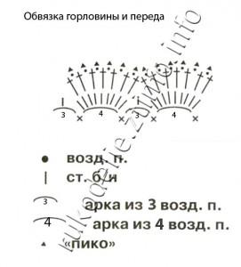 обвязка-горловины-и-переда