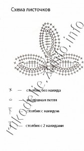 схема-листочков
