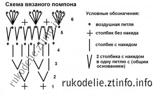 схема-вязаного-помпона