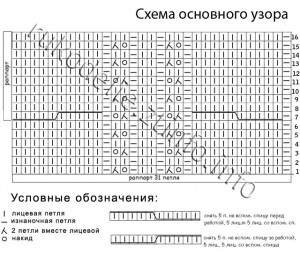 схема-основного-узора