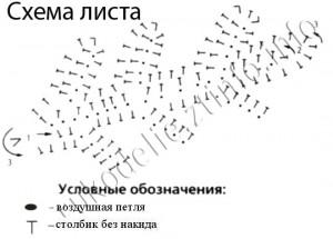 схема-листа