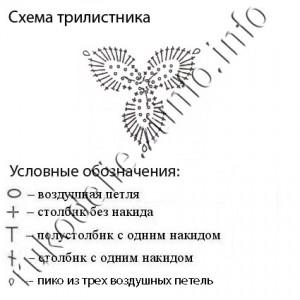 схема-трилистника