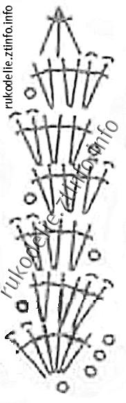 схема листика к ромашке