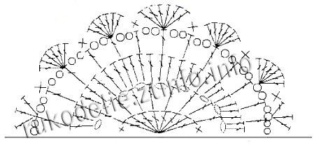 схема-низа