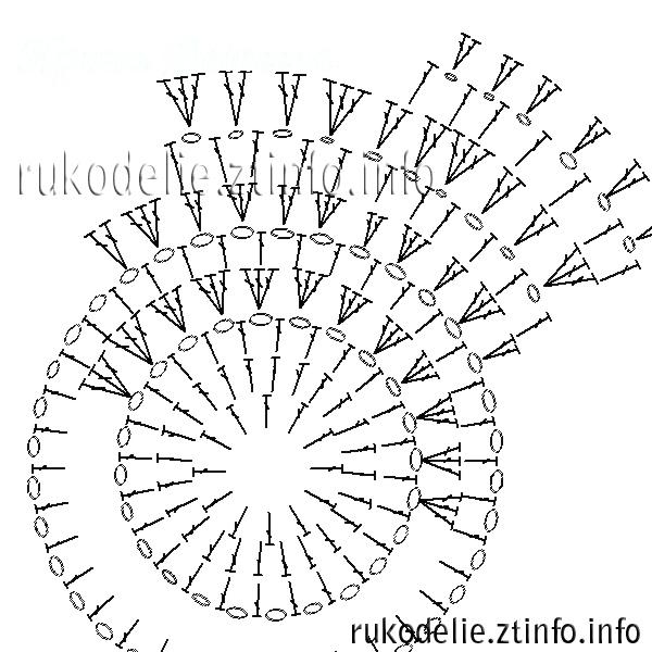 схема панамки