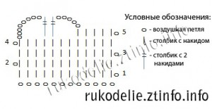 схема_машины