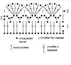 Обвязка