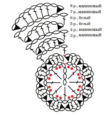 схема цветочка