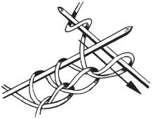 Неэластичный способ набора петель спицами