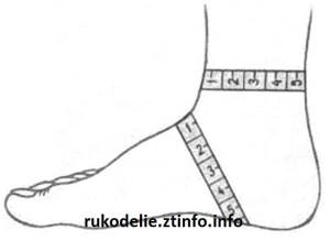 Мерка ноги для вязания носков