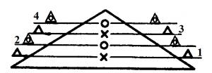 Третий способ образования треугольника
