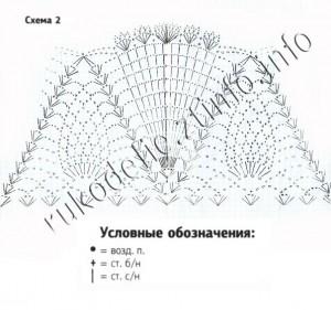 Cхема-2
