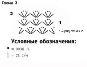 Cхема 3