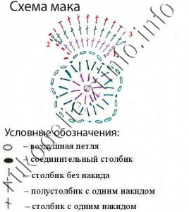 схема-мака