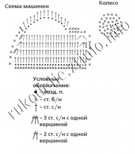 Схема-машинки