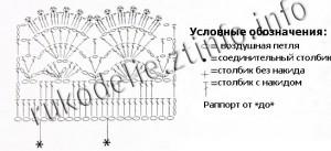 Схема-низа-манишки
