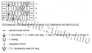 Схема-3