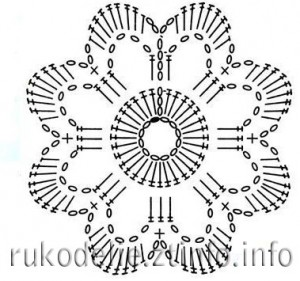 схема-цветочка