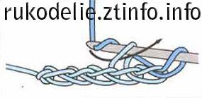 схема-прямого-ряда--тунниское-вязание